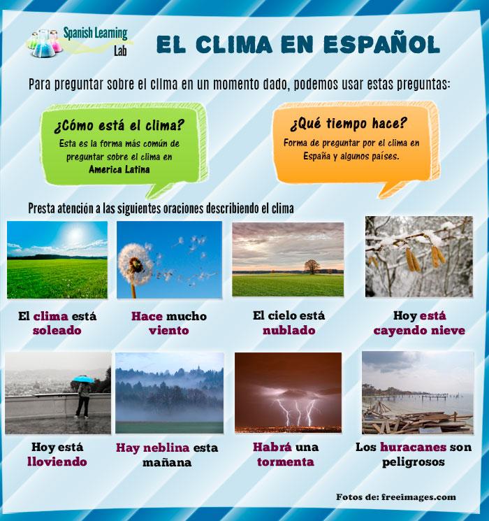 Hablando sobre el Clima en Español: Verbos y Expresiones