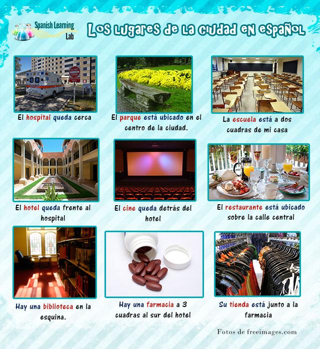 Los lugares de la ciudad en español