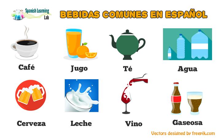 Las bebidas en español