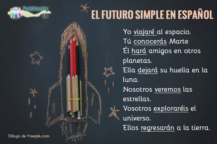 El Futuro Simple En Español Reglas Ejemplos Y Ejercicios