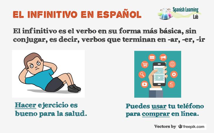 El infinitivo en español - usos, reglas, ejemplos y ejercicios