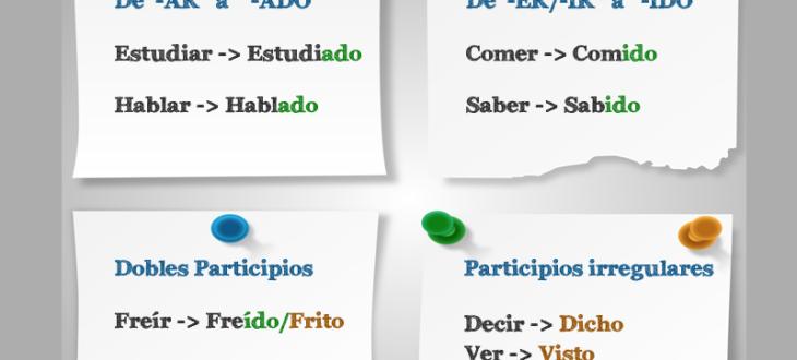 El participio en español - reglas, ejemplos de oraciones y ejercicios