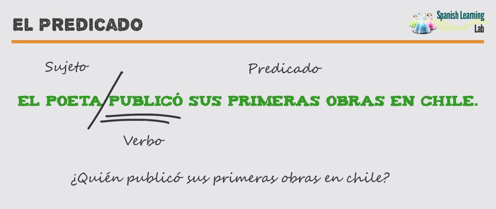 El predicado de la oración en español