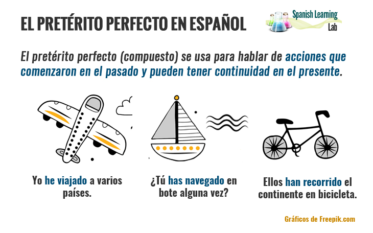 El pretérito perfecto en español - pretérito compuesto reglas, ejemplos y ejercicios