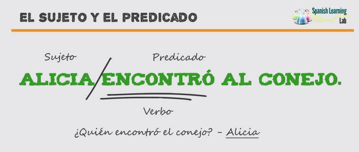 El sujeto y el predicado de las oraciones en español