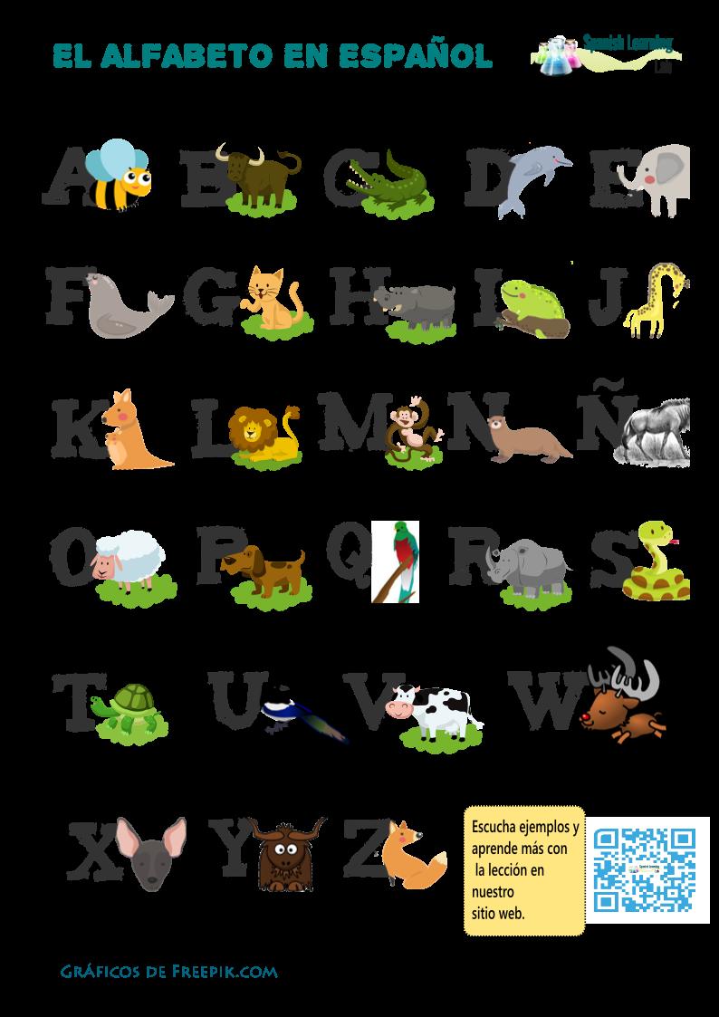 Los animales y el alfabeto en español