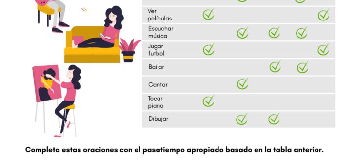 Pastimes, Likes & Dislikes in Spanish - PDF Worksheet - los pasatiempos en español ejercicios