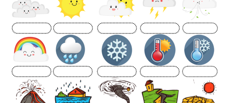 The Vocabulary for the Weather in Spanish - PDF Worksheet