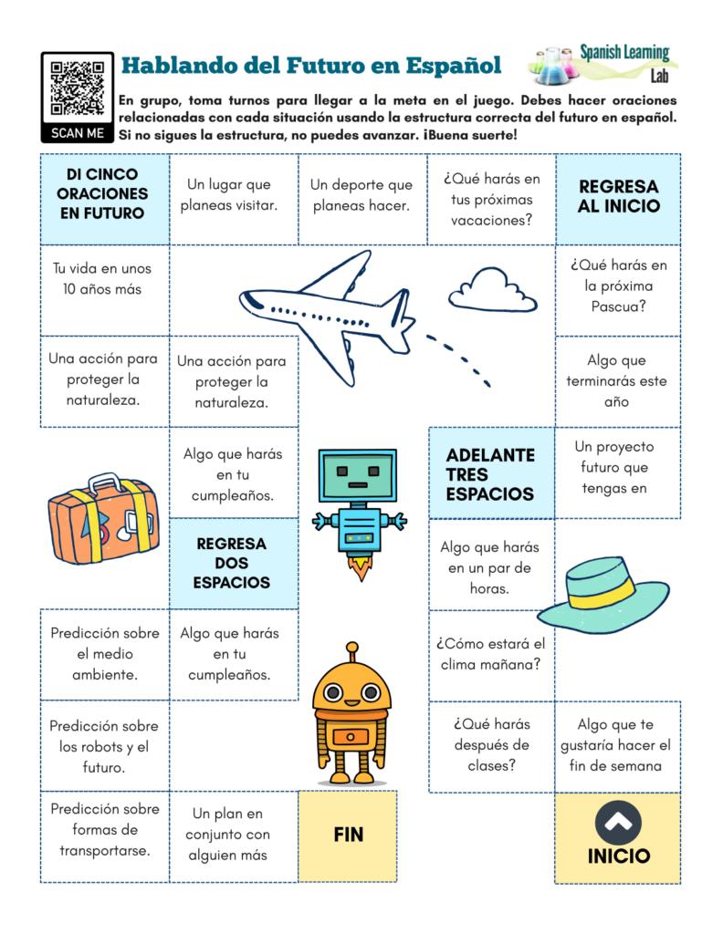 Hablando Sobre El Futuro En Español Ejercicios En Pdf Spanishlearninglab