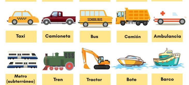 Transportation means in Spanish lesson los medios de transporte en español