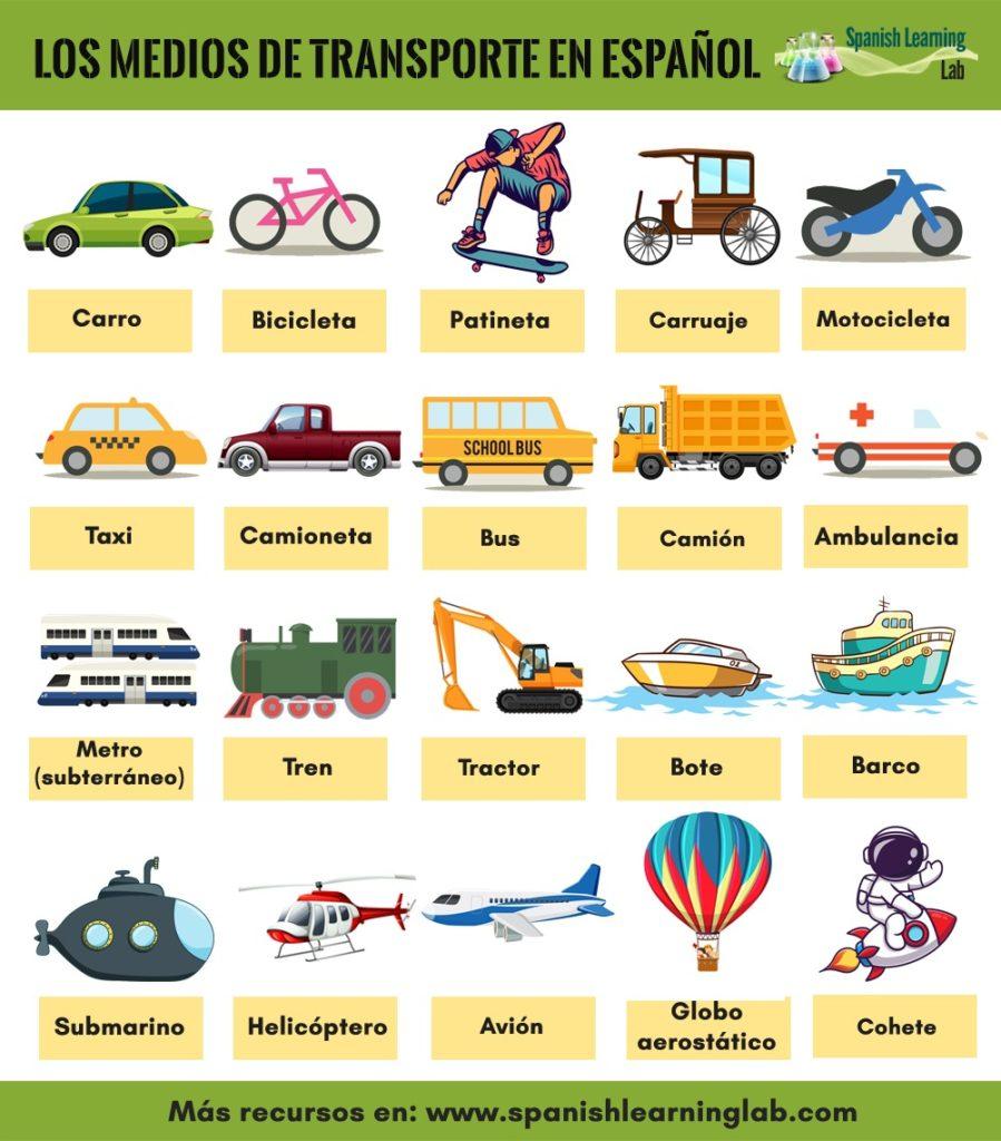 The vocabulary for transportation means in Spanish - Los medios de transporte en español