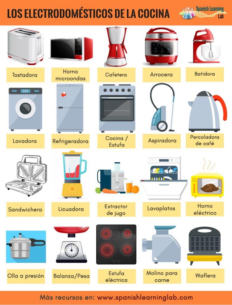 kitchen appliances in Spanish vocabulary los electrodomésticos en español